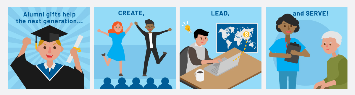 graphic: Alumni gifts help the next generation create, lead, and serve