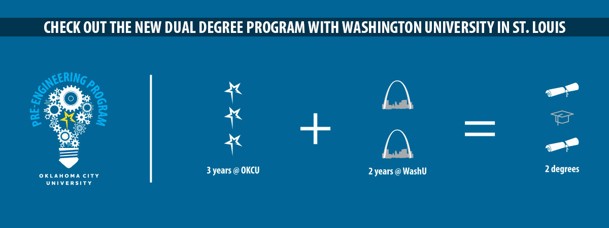 Learn more about the new dual-degree engineering program with Washington University in St. Louis