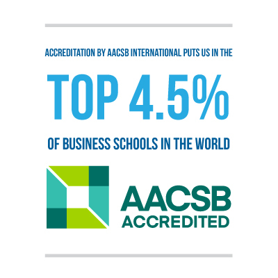 Accredited by AACSB International puts us in the top 4.5% of business schools in the world