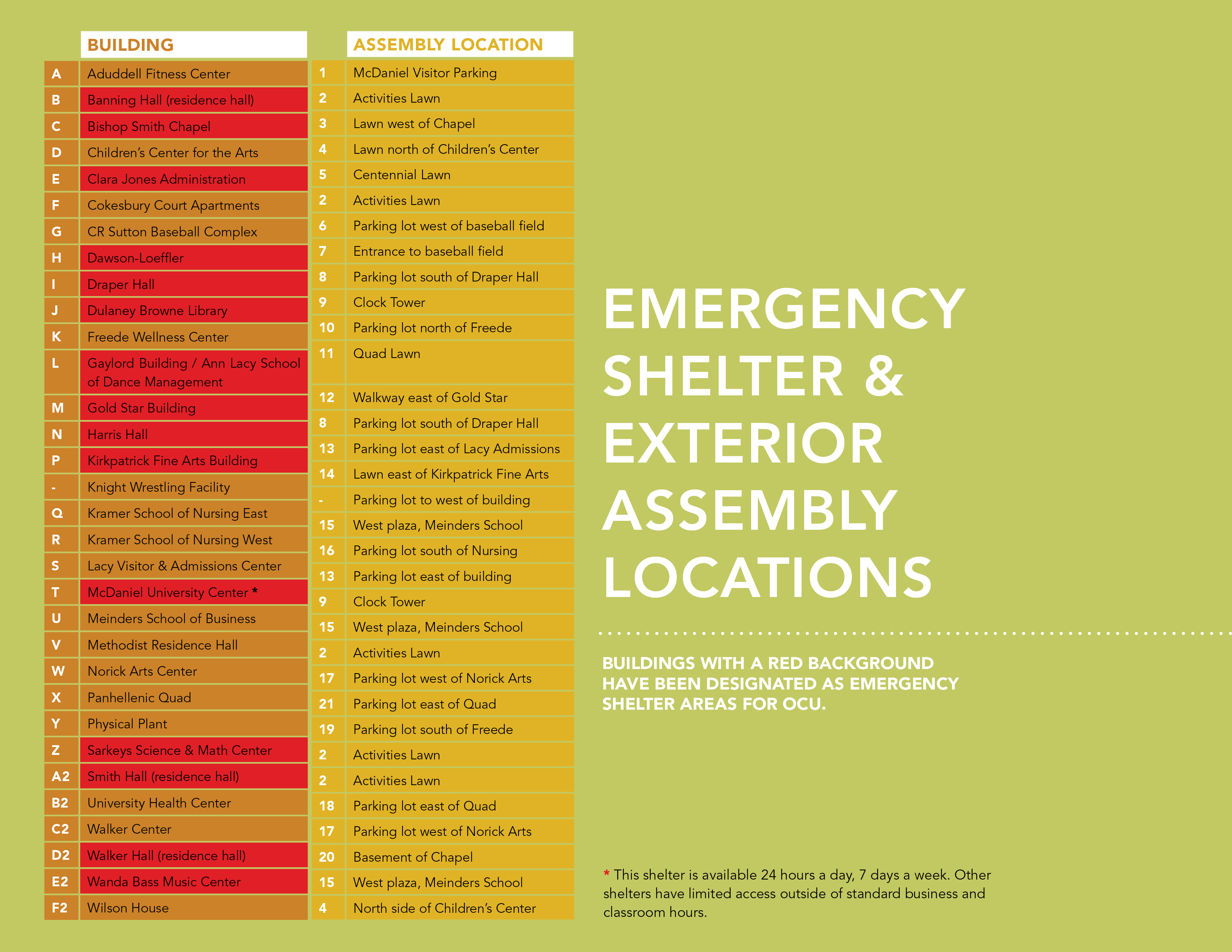 Emergency Shelter & Exterior Assembly Locations